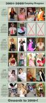 Cosplay over the years by HoodedWoman