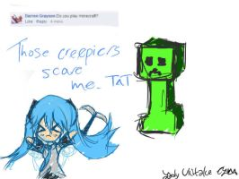 Ask Miku: Creepiers are scary. T^T by LadyUkitake