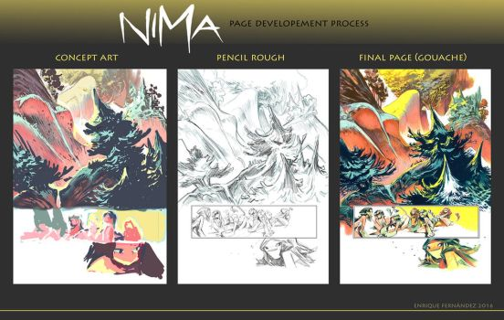 NIMA -Developement process of a page. by EnriqueFernandez