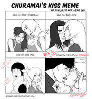 Kiss Meme: Hani and Team Gai by mongrelmarie