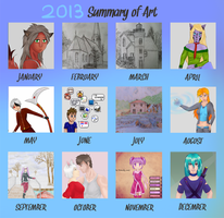 2013 summery of art by bastiaandegoede