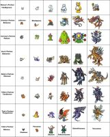 Digimon Americana Evolutions by Brillonsloup