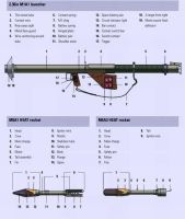M1A1 Luncher by saudi6666