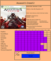 Game Review #9 - Assassin's Creed II by CaliGamer25850