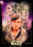 Star Wars : The Hero's Journey by jdesigns79