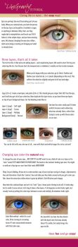 Tutorial - Add Life to Eyes by LikeGravity
