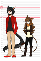 height difference by Rika-Wawa