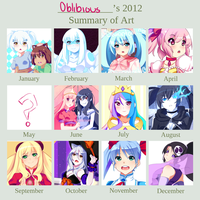 oblibious 2012 meme by Rainbowshi