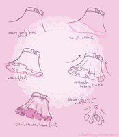Clothing Ruffle Tutorial by CloverWing