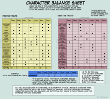 Balance Sheet - will scrap by flipsidered