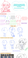 Tutorial: Chibi and stuffs by nicapi