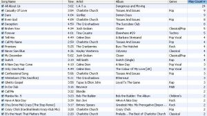 iPod Chart 29th August 2005 by abnormia