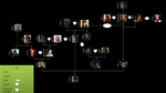 Spoilers! Once Upon a Time Family Tree. by Bubblebot123
