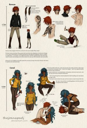 Character Sheets: Two Psychos by TheJoanaPADJ