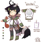 Contest: Naoki by ohilin