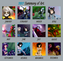 Summary of Art by Suweeka