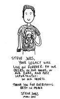 Steve Jobs - You'll Be Missed by LeafyguyDS