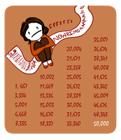 NaNoWriMo Word Count PANIC by LunaMacato