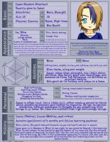 Isaac Shephard -- profile by The-Ghost-Writer