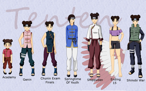 Tenten Outfits by Silver-Queen