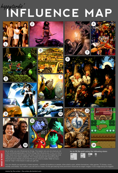 Influence Map by happytardis