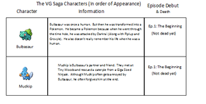 TVGS Character Biography by supermatthewbros2010