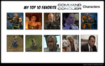 My Top 10 Command and Conquer characters by BeeWinter55