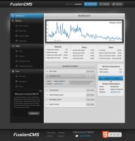 FusionCMS V6 Admin panel by raxezdev