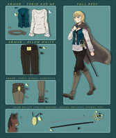 Silesia Character Sheet -Fantasy AU- by Juleshao