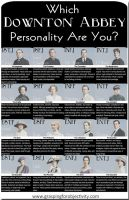 Downton Abbey MBTI Chart by MBTI-Characters