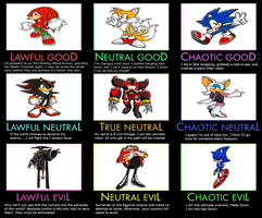 Sonic The Hedgehog Alighnment Chart by TheFattestPat