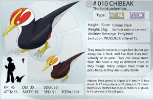 FrozenCorundum 010 Chibeak by shinyscyther