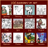 Year in Review: 2010 by MechaDaveO