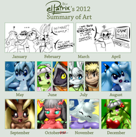 elPatrixF's 2012 Summary of laziness by elPatrixF