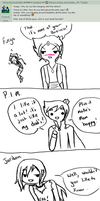 Ask Jordan, Fuego, PIM, Fritz and Madeline 1 by Ciaxlia