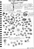 How I draw female eyes by Pygmyink