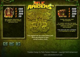 Relic Raiders paytable by JenHell66