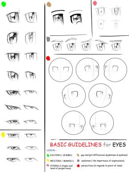 Basic guidlines for EYES by coastral