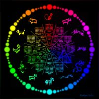 Zodiac Heartbeat Compass Color Wheel by RozlynnWaltz