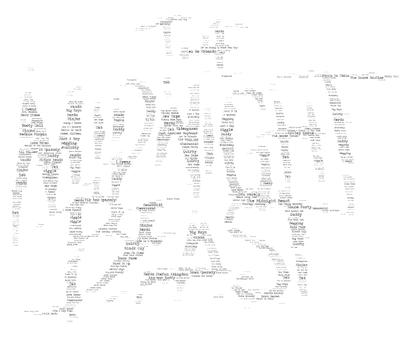 The Midnight Beast Word Cloud by hordoc2