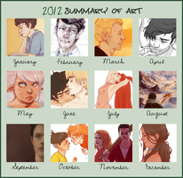 Summary of Art 2012 by batcii
