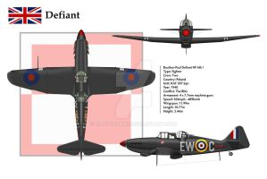 Defiant NF Mk I 307 Sqn 3-View by WS-Clave
