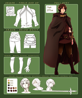 Norte Character Sheet .:Fantasy APH Doujin:. by GYRHS