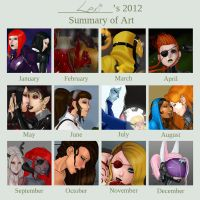 2012 - Year in Review by LexiKimble