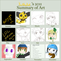2011 Summary of Art by KathyKid