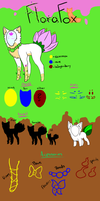 .:FloraFox:. Species Refrences by AgenderedKing
