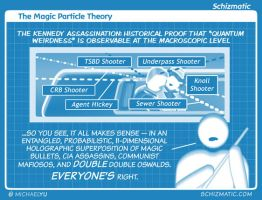 The Magic Particle Theory by schizmatic