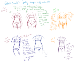 Body Shape Ref. by Ghost-Occult