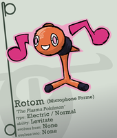 New Rotom Microphone Forme by Concore