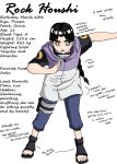 Houshi: Full Profile by ode2sokka